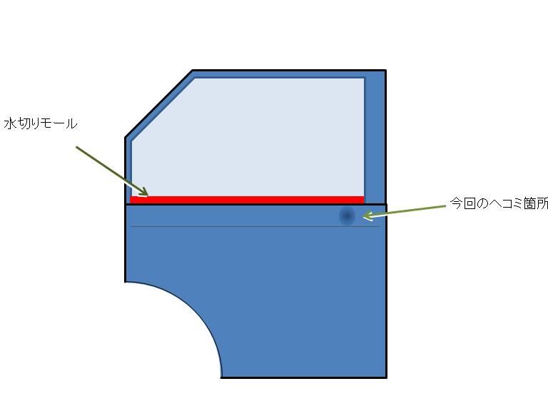 リアドアの図